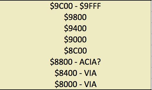 Zolatron: 6502 address decoding – Machina Speculatrix